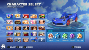 sonic_and_all_stars_racing_transformed___roster_by_sonicgenerations1234-d5oynpk